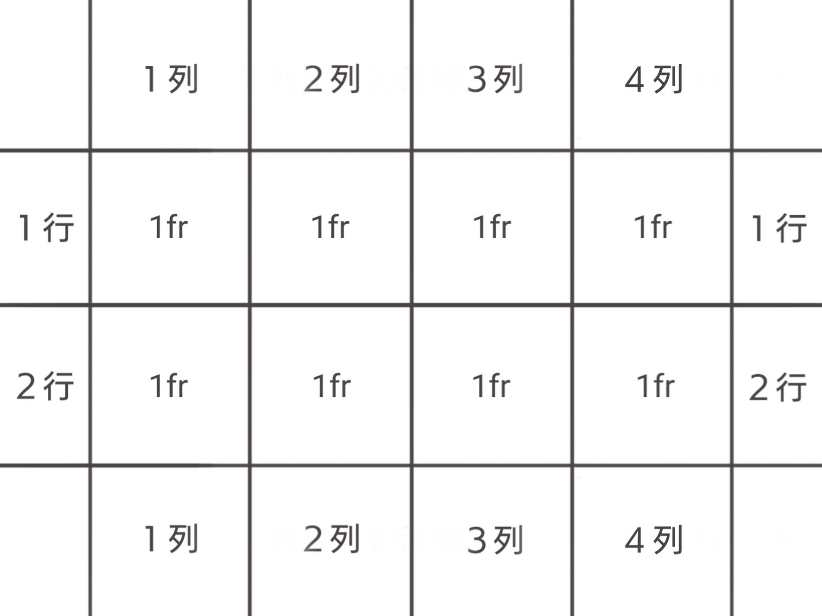 Grid Layoutの四列と二行の格子