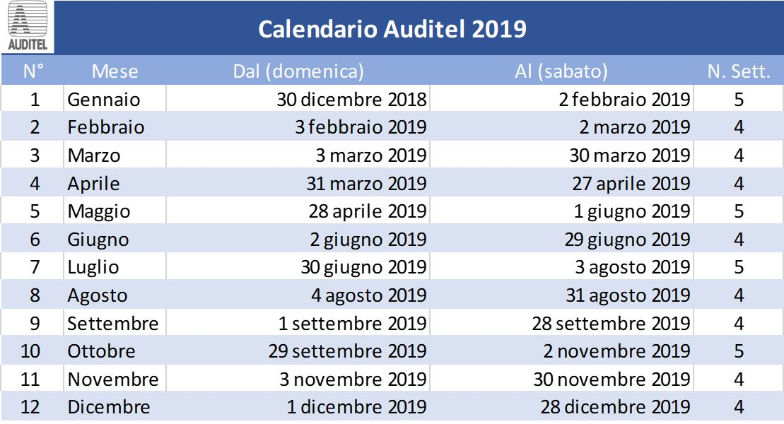 Calendario Novembre Dicembre 2019.Barometro Marketing Communications Calendario Anno