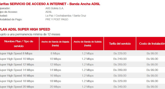 Tarifas de AXS Internet 2019, ADSL Super High Speed y VDSL Ultra High Speed