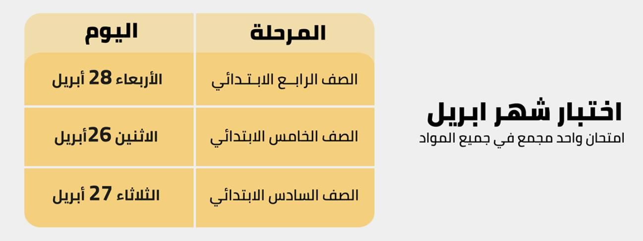 وزير التعليم:  امتحانات أبريل في مواعيدها 1