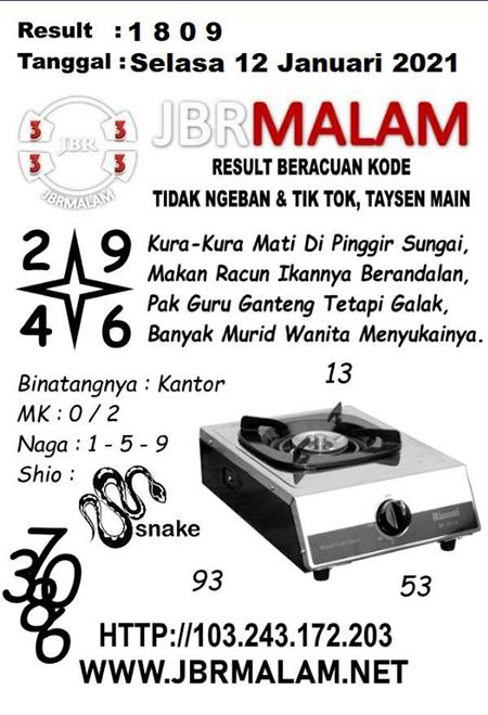 JBR Malam HK Selasa 12-Jan-2021
