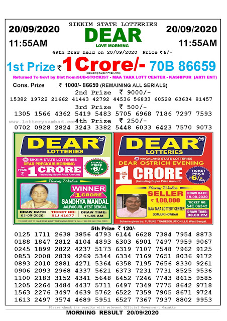 Sikkim State Lottery Sambad 20-09-2020 Today Result 11.55 AM