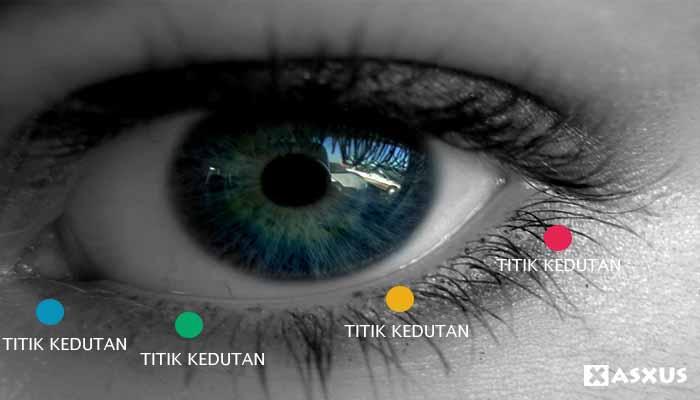 Arti kedutan mata kiri bawah menurut islam