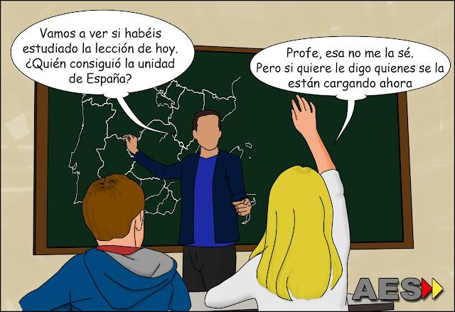 Escena: Un profesor con un mapa autonómico de España pregunta a los alumnos