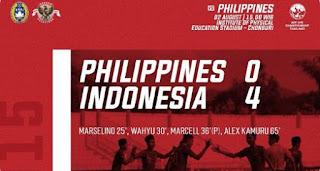 Piala AFF U-15: Timnas Indonesia Kalahkan Filipina 4-0