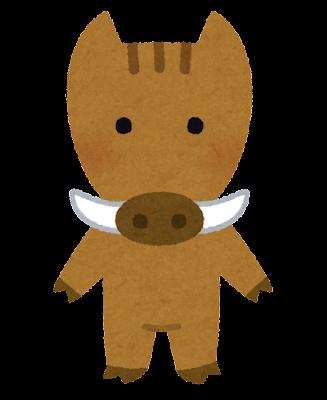 猪のキャラクター