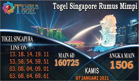 Prediksi Tembus Togel Singapura Kamis 07 Januari 2021