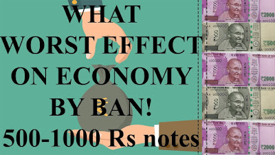 disadvantages of devaluation of currency pdf