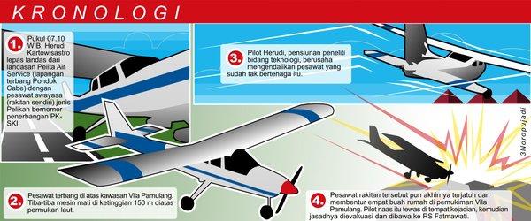 contoh kronologi pesawat jatuh