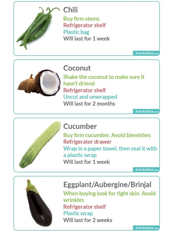Guide to selecting and storing fresh vegetables and fruits