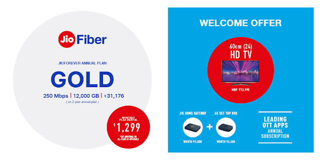 Jio Fiber Gold Plan