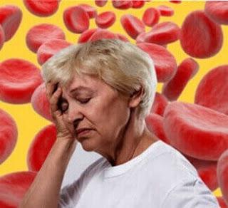 hematokrit kansızlık