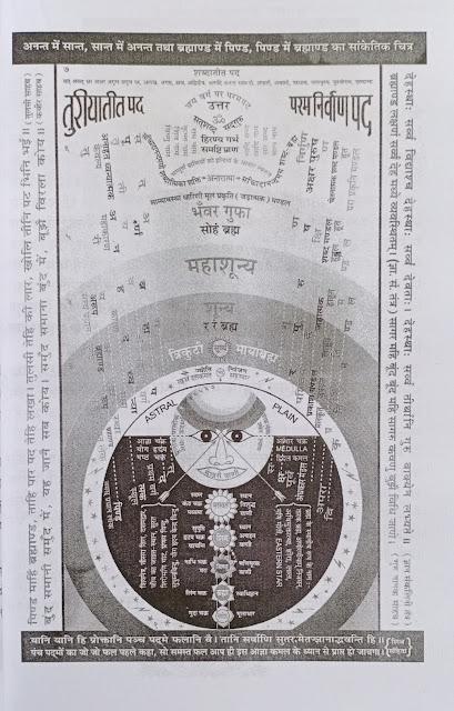 पिंड-माहिं-ब्रह्मांड-मुख्य-चित्र