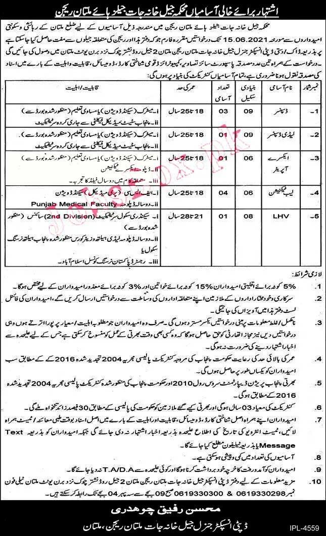 New Jobs in Punjab Prison Department in Jail Khana Jat Multan Region 2021