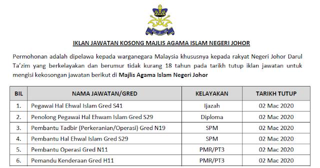 jawatan kosong majlis agama islam negeri johor 2020