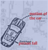 Inertia of Direction: