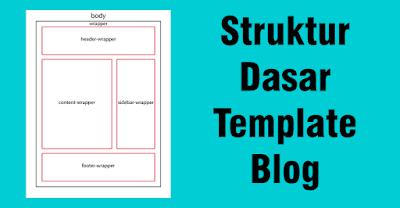 Struktur Sederhana dari Template Blog