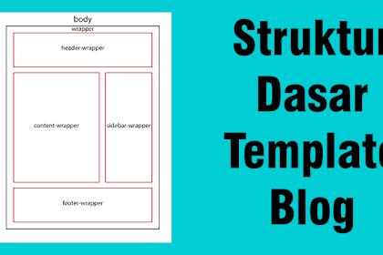 Wajib Tahu: Struktur Sederhana dari Template Blog