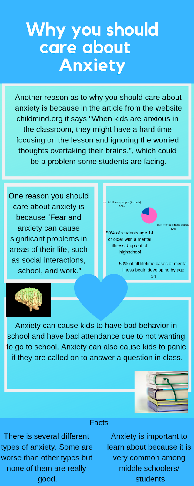 Information on Anxiety