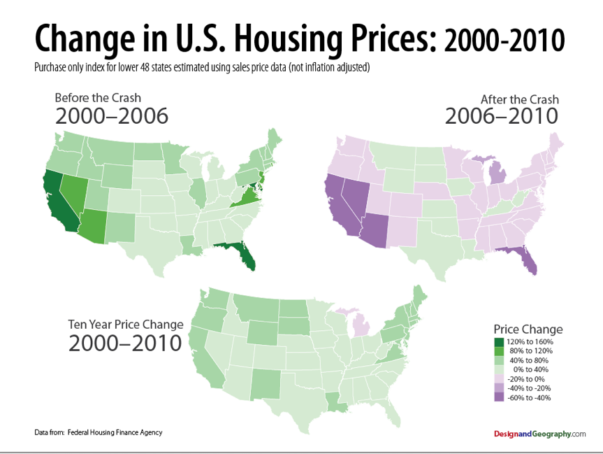 Timeline of the United States housing bubble
