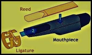 Pemasangan Reed ke Mouthpiece