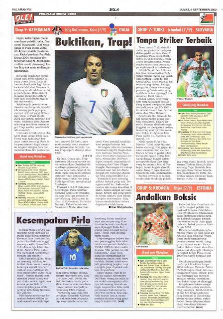 PRA-PIALA EROPA 2004: GRUP 9 AZERBAIJAN VS ITALIA BUKTIKAN, TRAP!