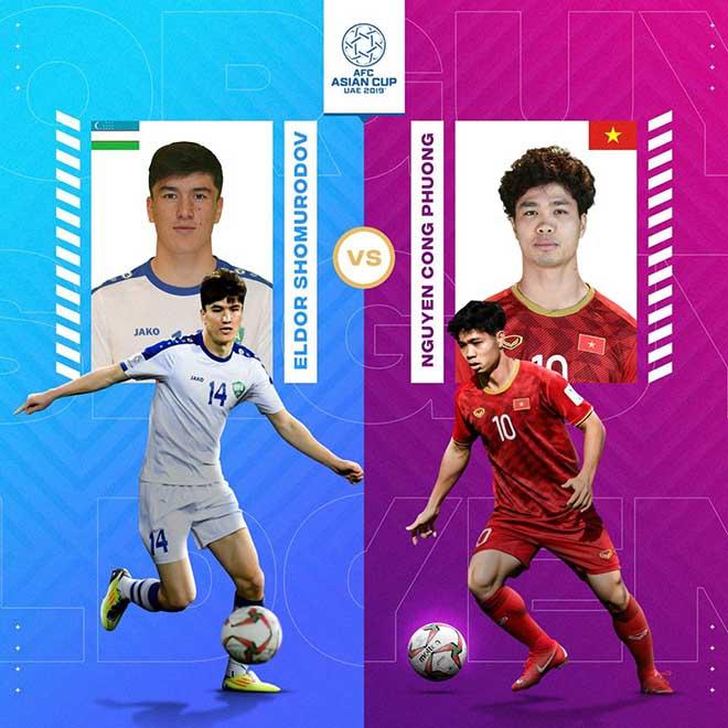 Vượt Quang Hải, Công Phượng vào top 4 SAO được yêu thích nhất Asian Cup