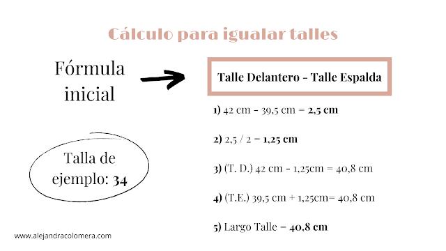Gráfico donde se muestra el cálculo a seguir para igualar talle delantero y espalda