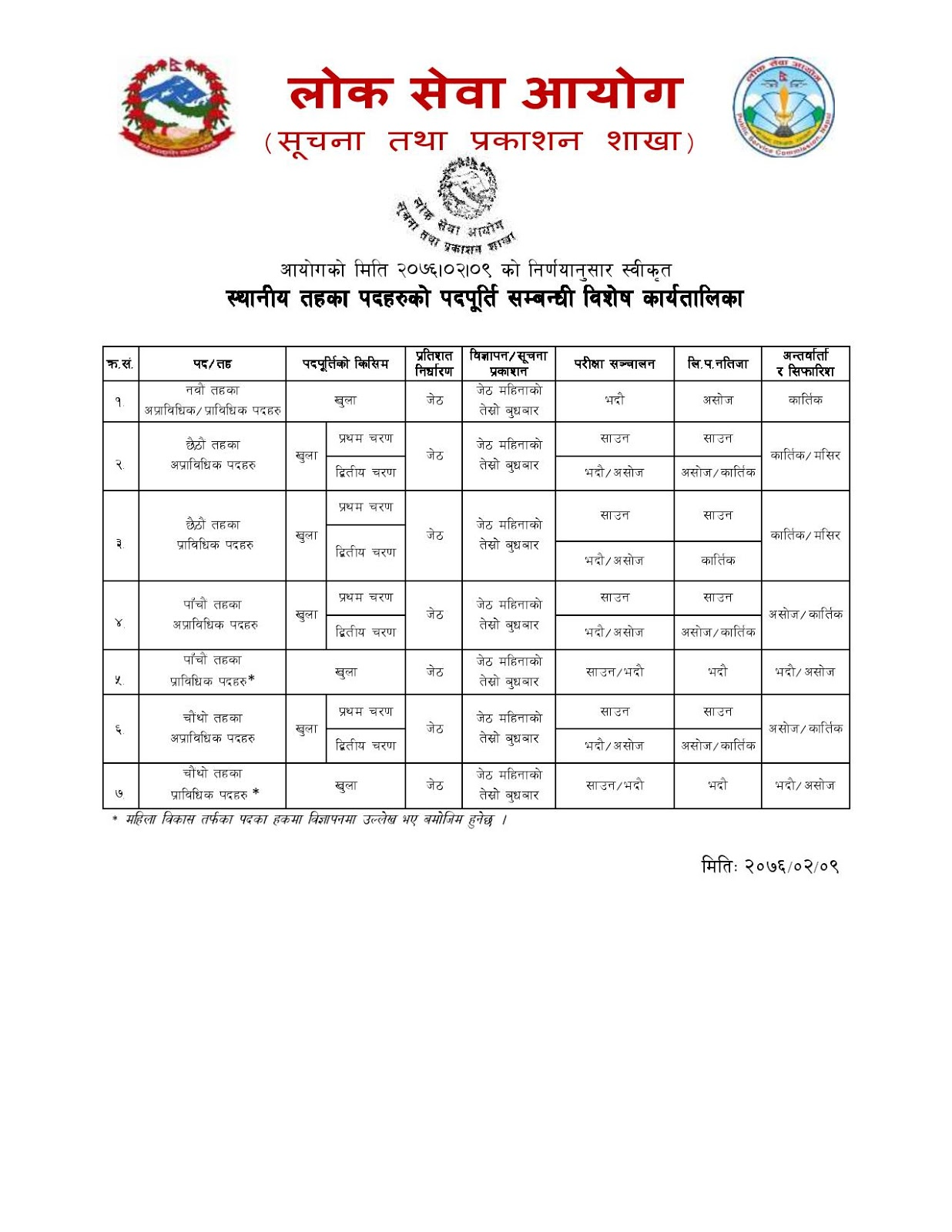 Lok Sewa Aayog New Annual Schedule Fiscal Year 066/067 offor Sangh and Sthaniya