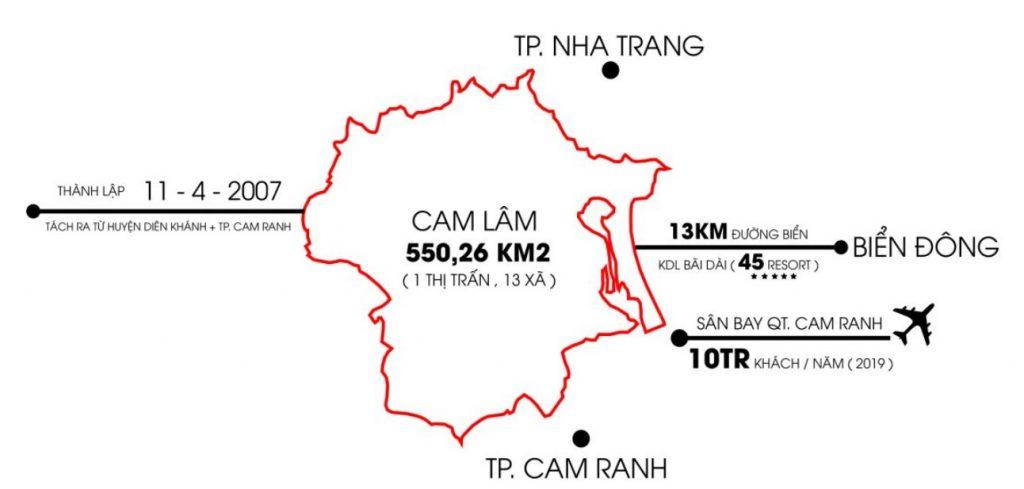huyện Cam Lâm