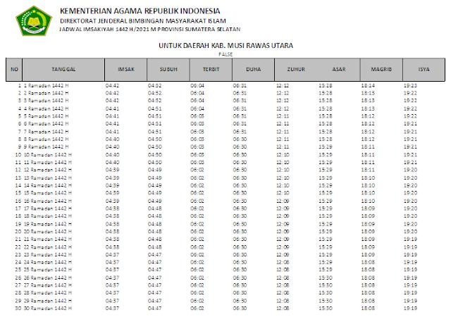 Jadwal Imsakiyah Ramadhan 1442 H Kabupaten Musi Rawas Utara, Provinsi Sumatera Selatan