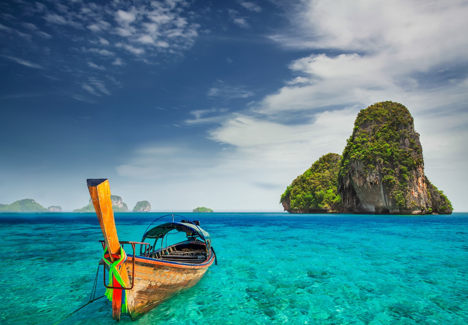 Railay, Thailand HD Background