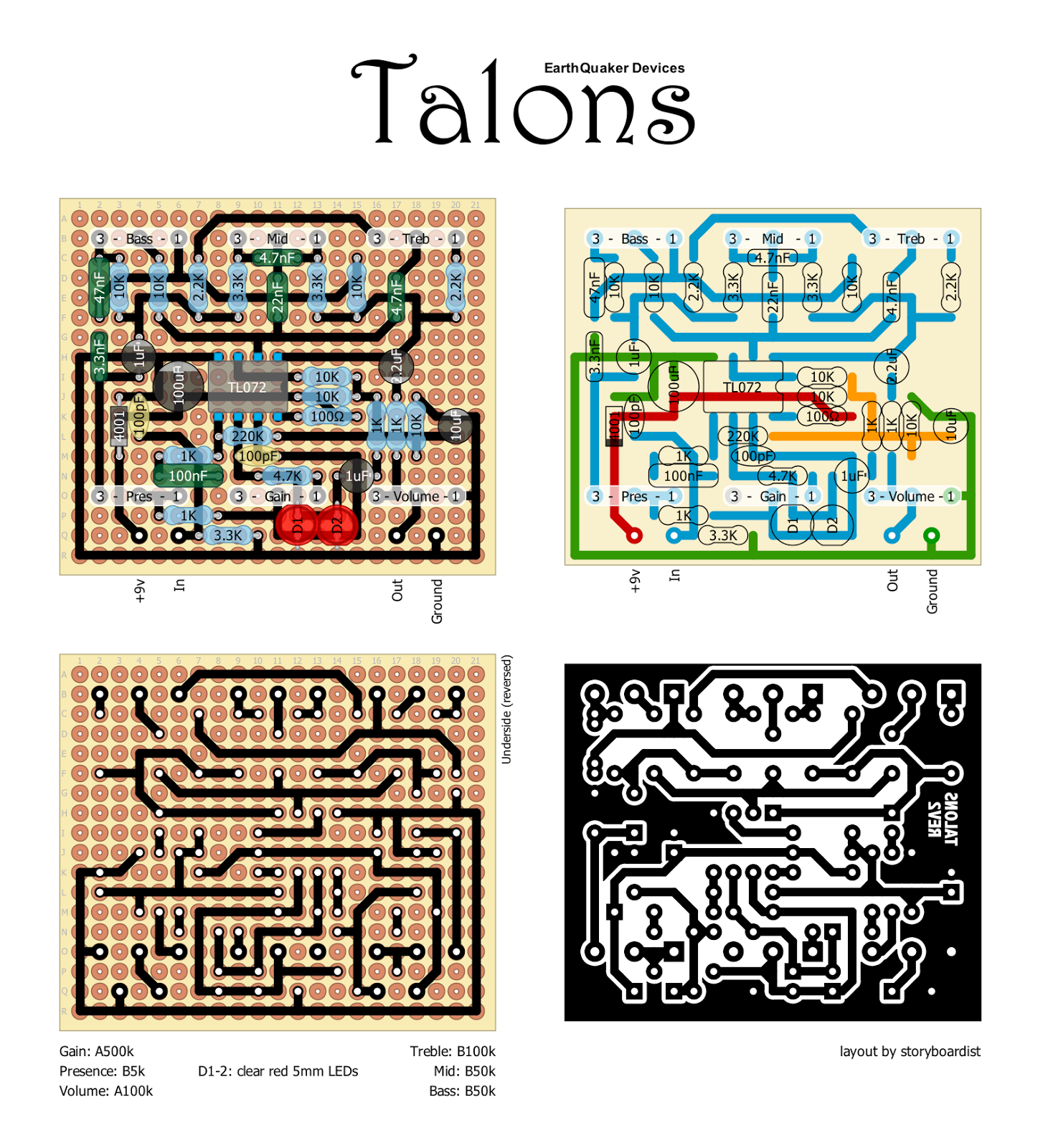 EQD%2BTalons%2B2 Cool Review About Talon Build S5