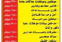 اعلان توظيف في شركة خاصه في الكويت صحف الكويت