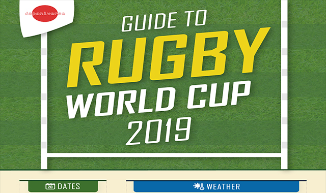 World Cup Rugby Guide 2019 #infographic
