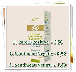 GEL oral Calmant si Regenerant AFT pareri forumuri