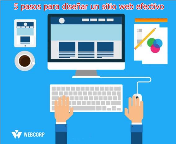 como diseñar un sitio web efectivo