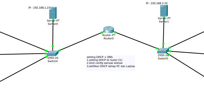 Belajar-Digital: Konfigurasi DHCP+DNS dengan CIsco