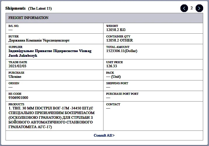 Україна закупила в Болгарії партію боєприпасів