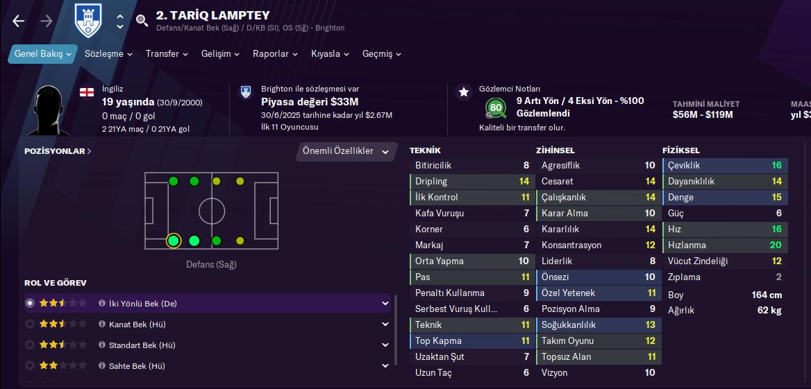 Tariq Lamptey fm21 profile