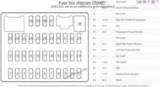 Fuse box civic fd gen 8