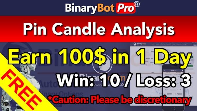 Pin Candle Analysis | Binary Bot | Free Download