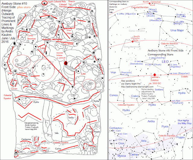 Avebury Stone #10 BW Trace and Stars Compared to Modern Star Map