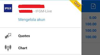 IFGM $100 Forex No Deposit Bonus
