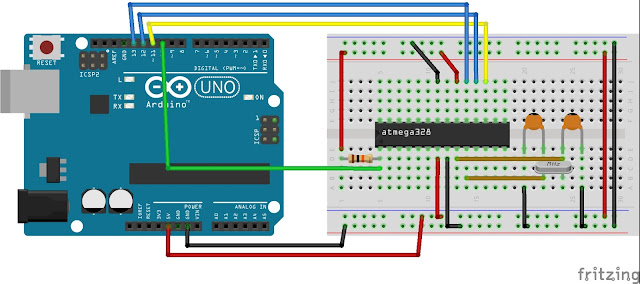 How to Bootload Atmega328p using Arduino UNO