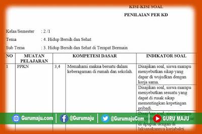 Kisi-Kisi Soal UH / PH Kelas 2 Tema 4 K13 Revisi Tahun 2021