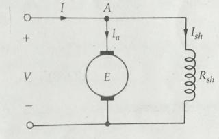 DC Shunt Motor Circuit Diagram