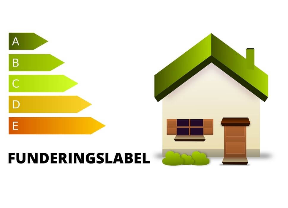 funderingslabel woning funderings label