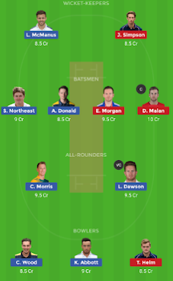 HAM vs MID dream 11 team | MID vs HAM