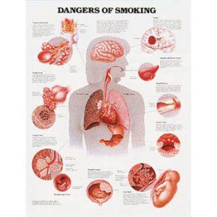 egészségügyi okokból hagyja abba a dohányzást